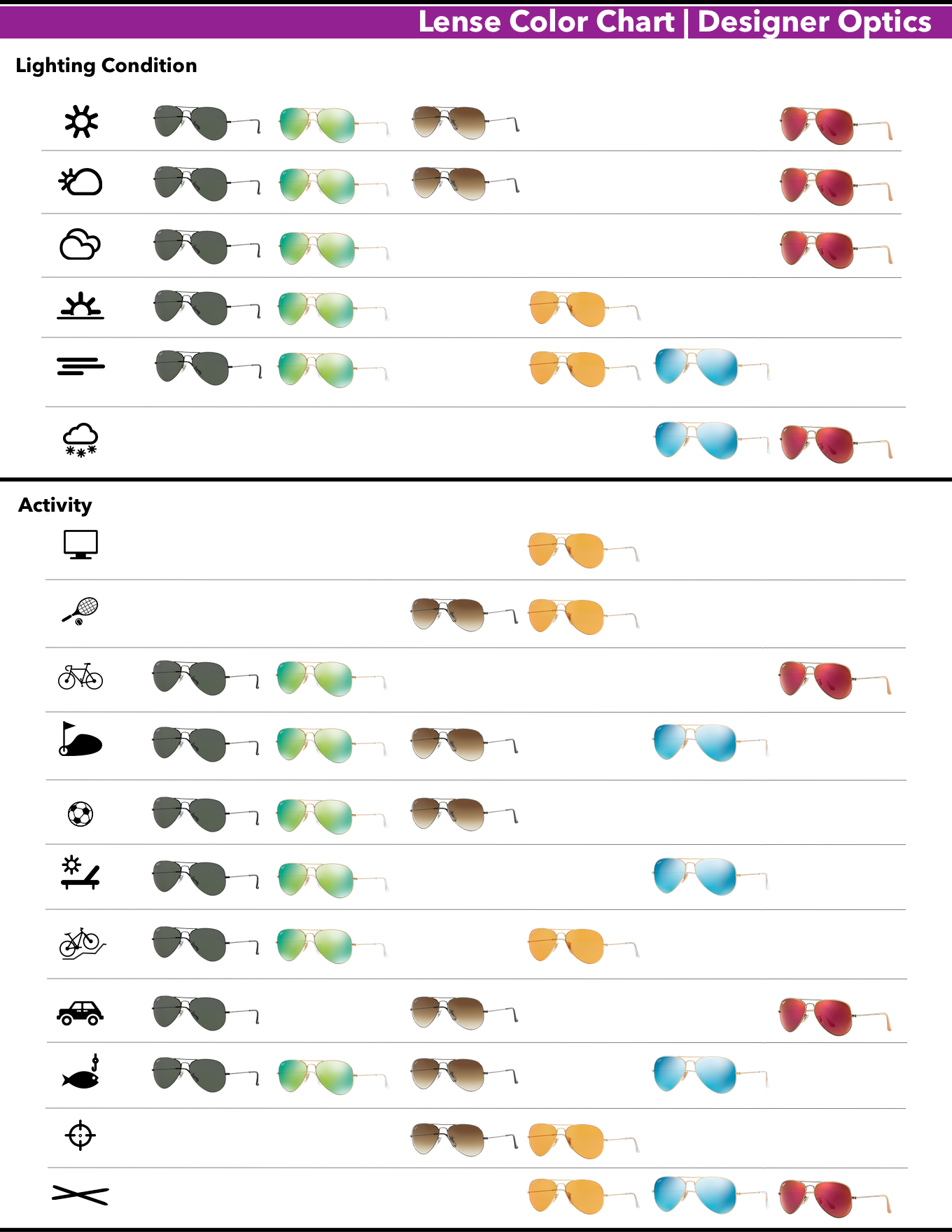 Lense Color Chart